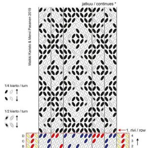 Maikki Karisto's Notation System: Mystery Weave 2 tablet weaving chart